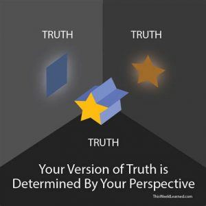 Perspectives of the truth